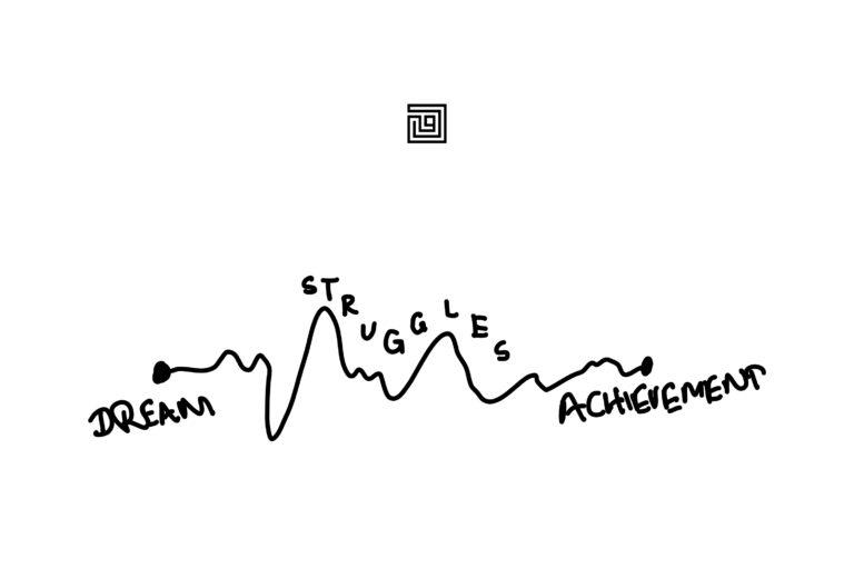 Dreams, Struggles, Achievements